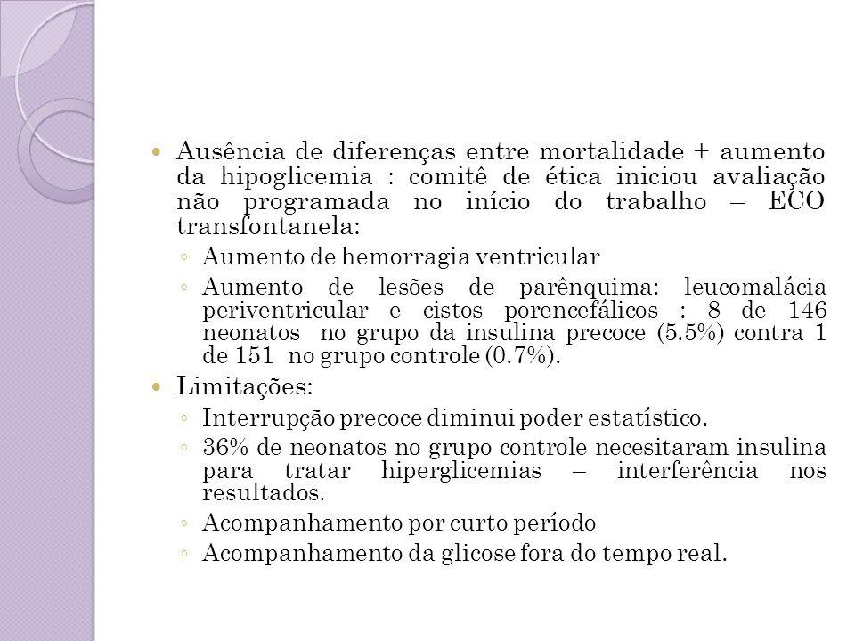 Ausência de diferenças entre mortalidade + aumento da hipoglicemia : comitê de ética iniciou avaliação não programada no início do trabalho – ECO transfontanela: