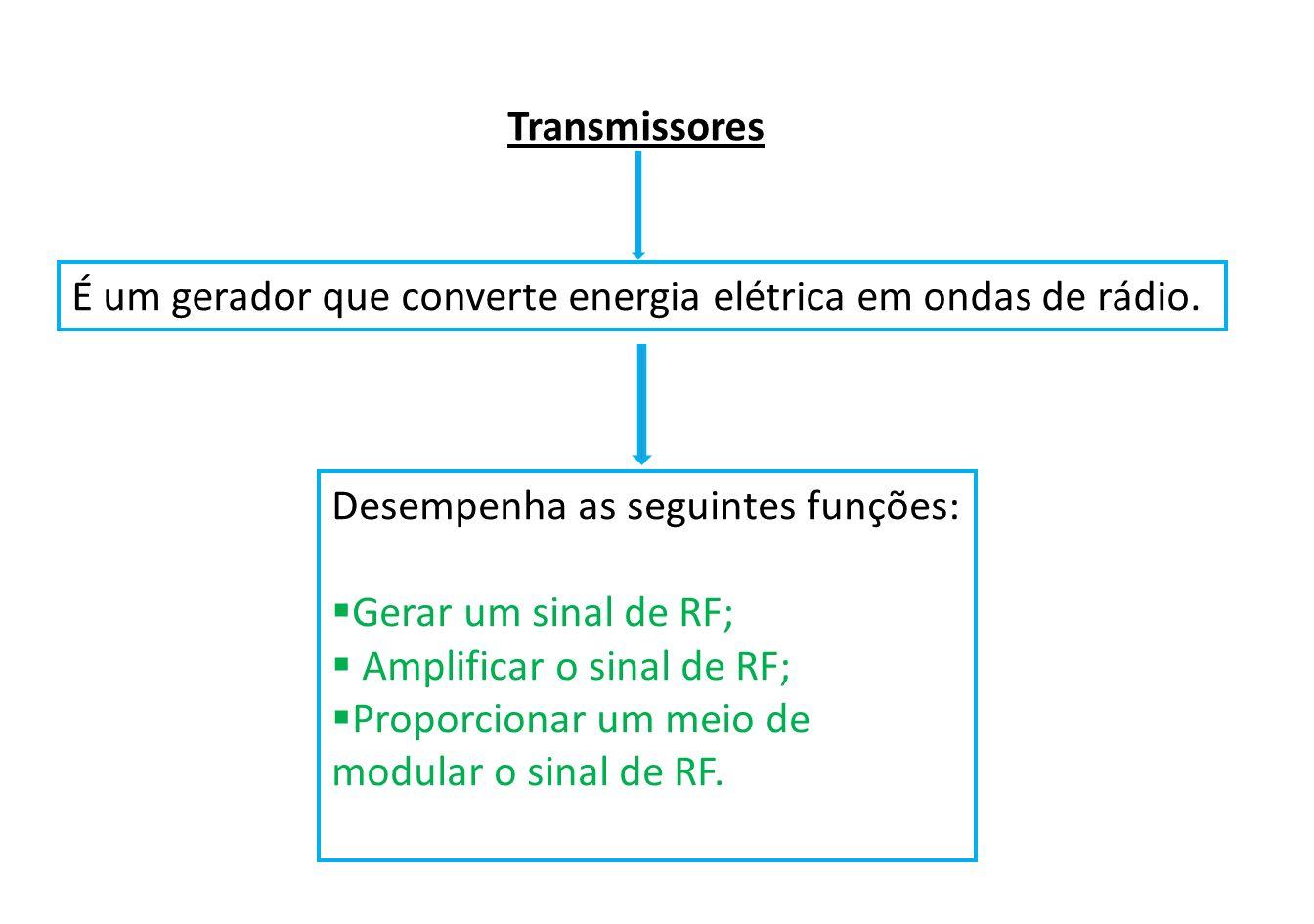 Transmissores É um gerador que converte energia elétrica em ondas de rádio. Desempenha as seguintes funções: