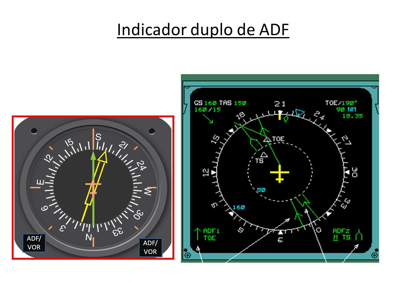 Indicador duplo de ADF ADF/VOR ADF/VOR