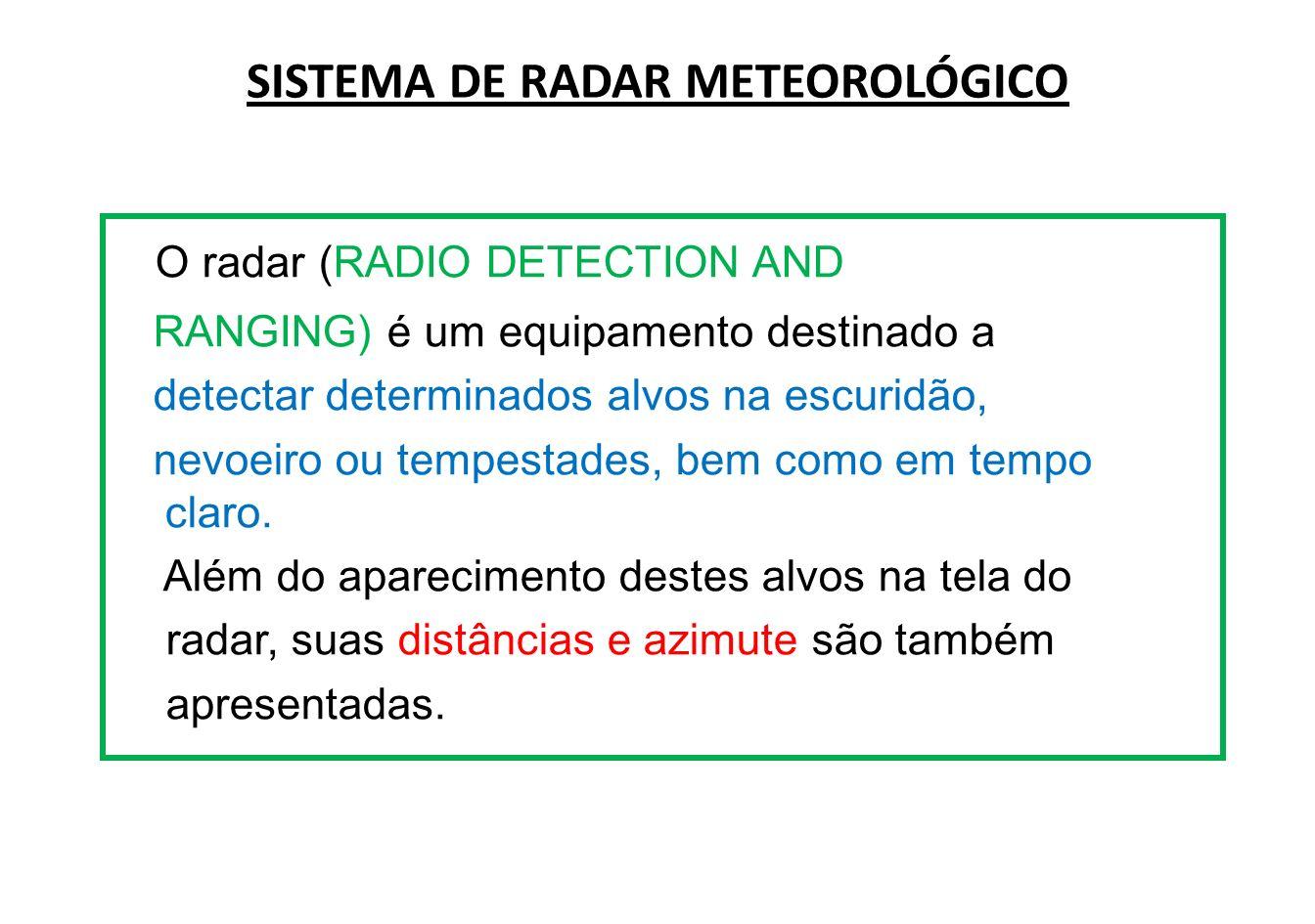 SISTEMA DE RADAR METEOROLÓGICO