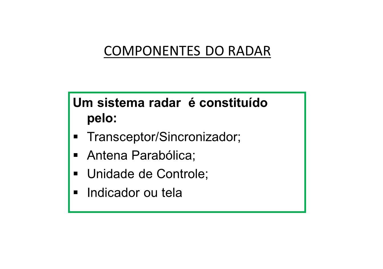COMPONENTES DO RADAR Um sistema radar é constituído pelo: