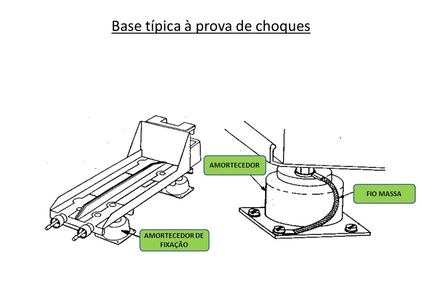 Base típica à prova de choques