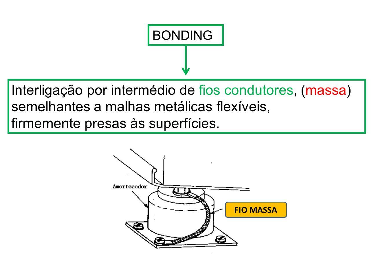 Interligação por intermédio de fios condutores, (massa)