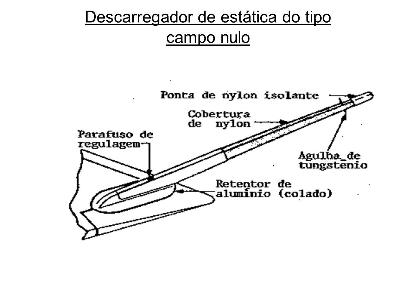 Descarregador de estática do tipo campo nulo