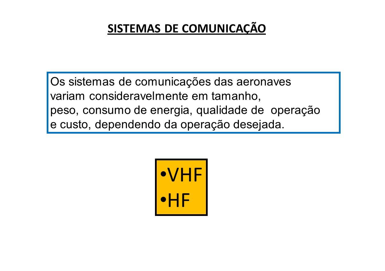 VHF HF SISTEMAS DE COMUNICAÇÃO