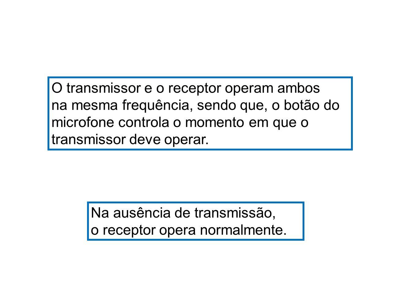 O transmissor e o receptor operam ambos
