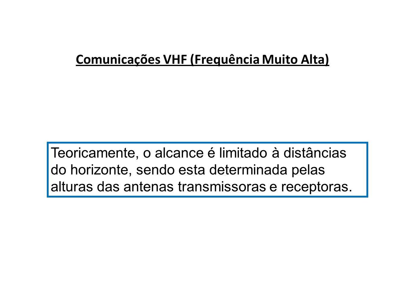 Comunicações VHF (Frequência Muito Alta)