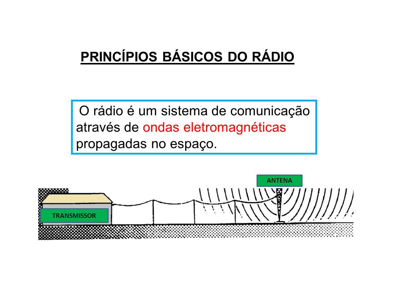 PRINCÍPIOS BÁSICOS DO RÁDIO