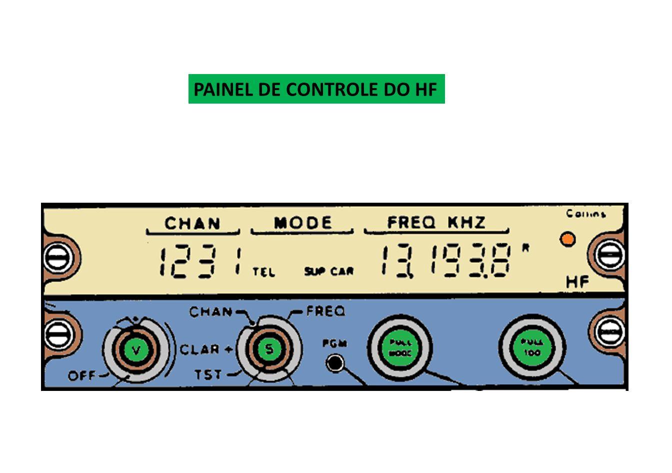 PAINEL DE CONTROLE DO HF