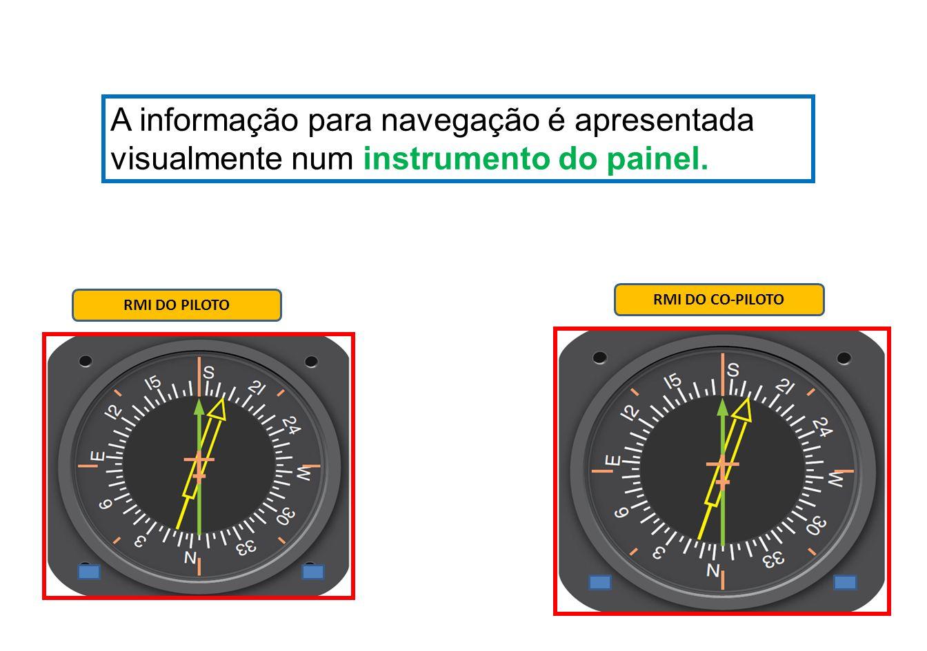 A informação para navegação é apresentada