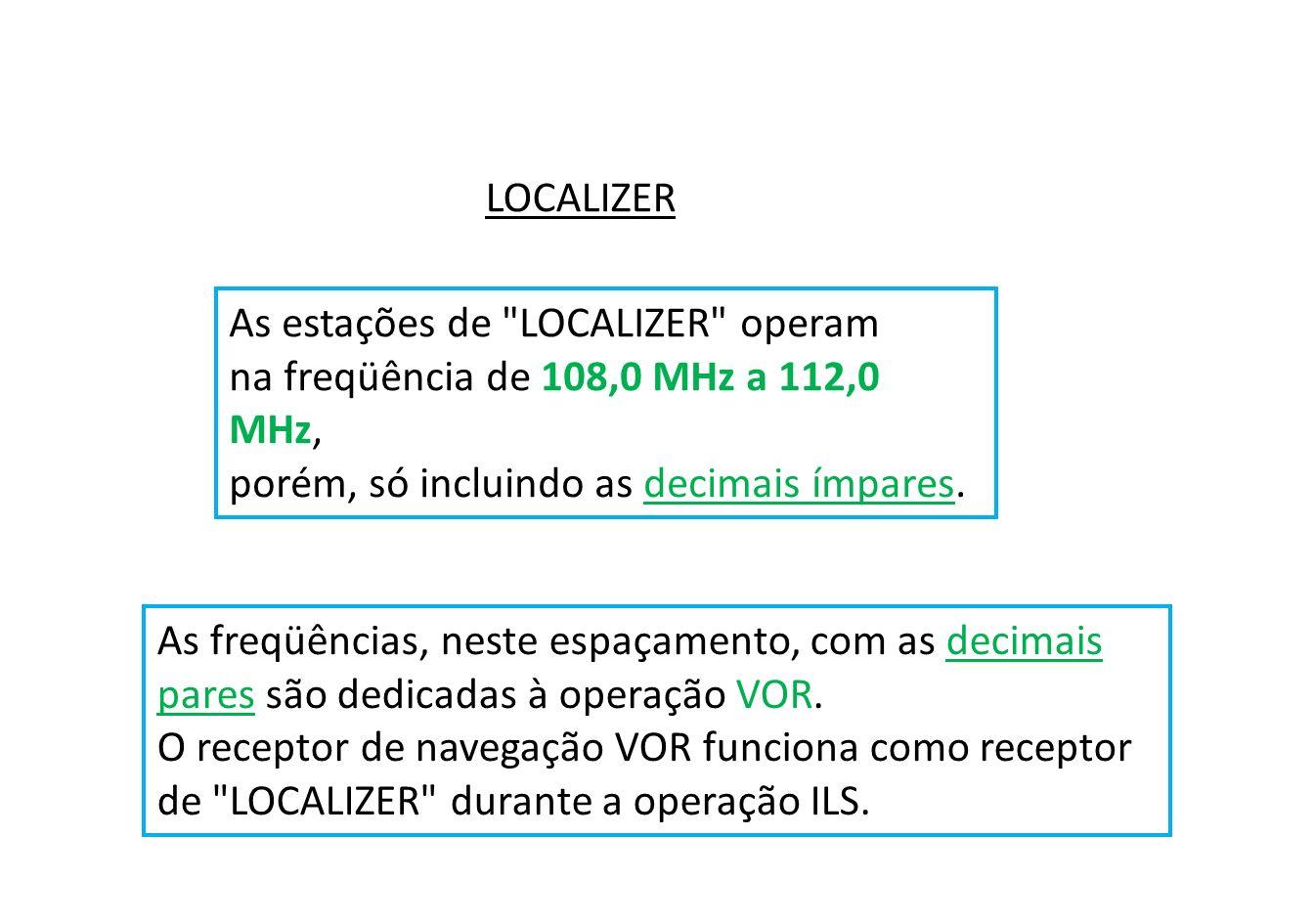 LOCALIZER As estações de LOCALIZER operam. na freqüência de 108,0 MHz a 112,0 MHz, porém, só incluindo as decimais ímpares.