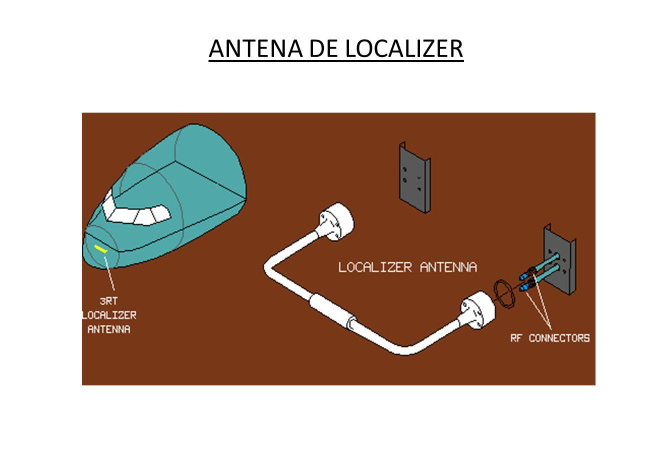 ANTENA DE LOCALIZER