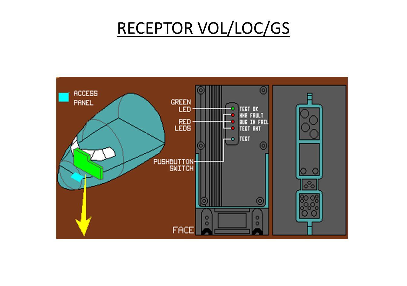 RECEPTOR VOL/LOC/GS