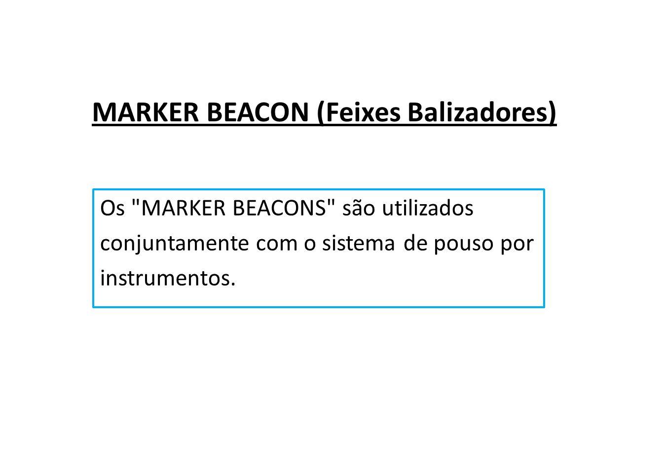 MARKER BEACON (Feixes Balizadores)