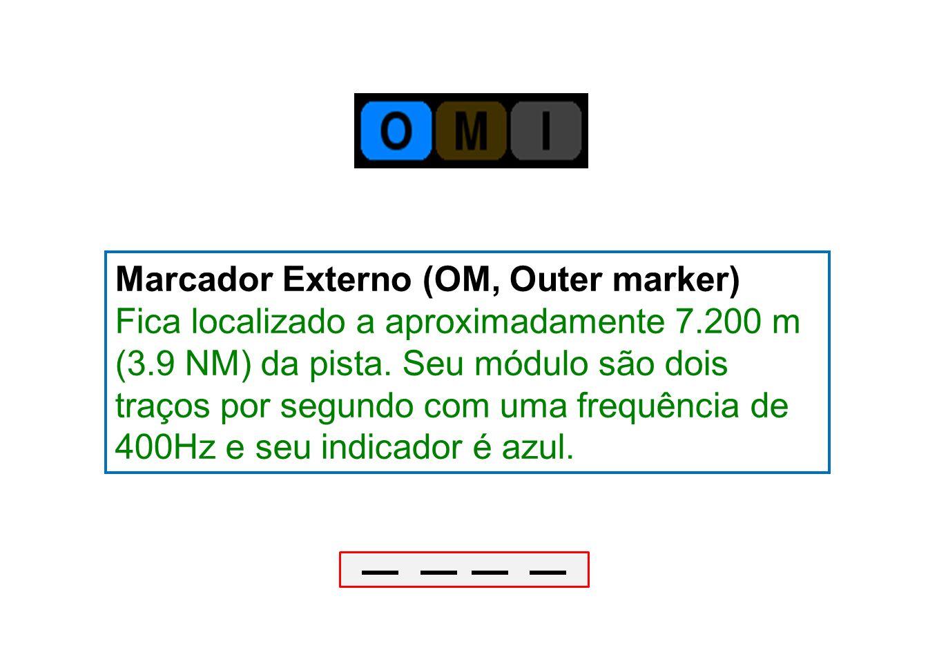Marcador Externo (OM, Outer marker)