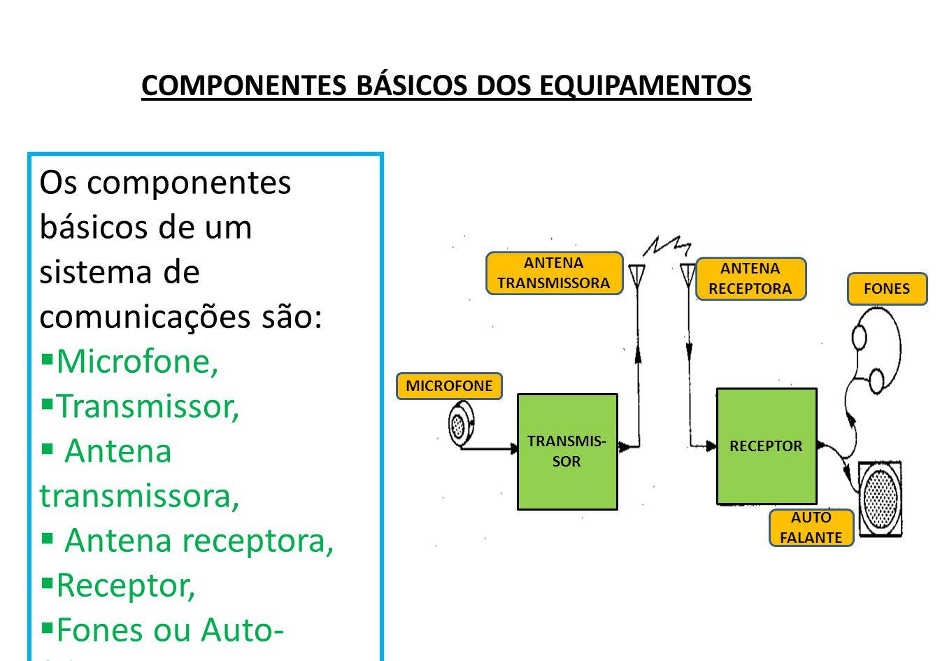 básicos de um sistema de comunicações são: