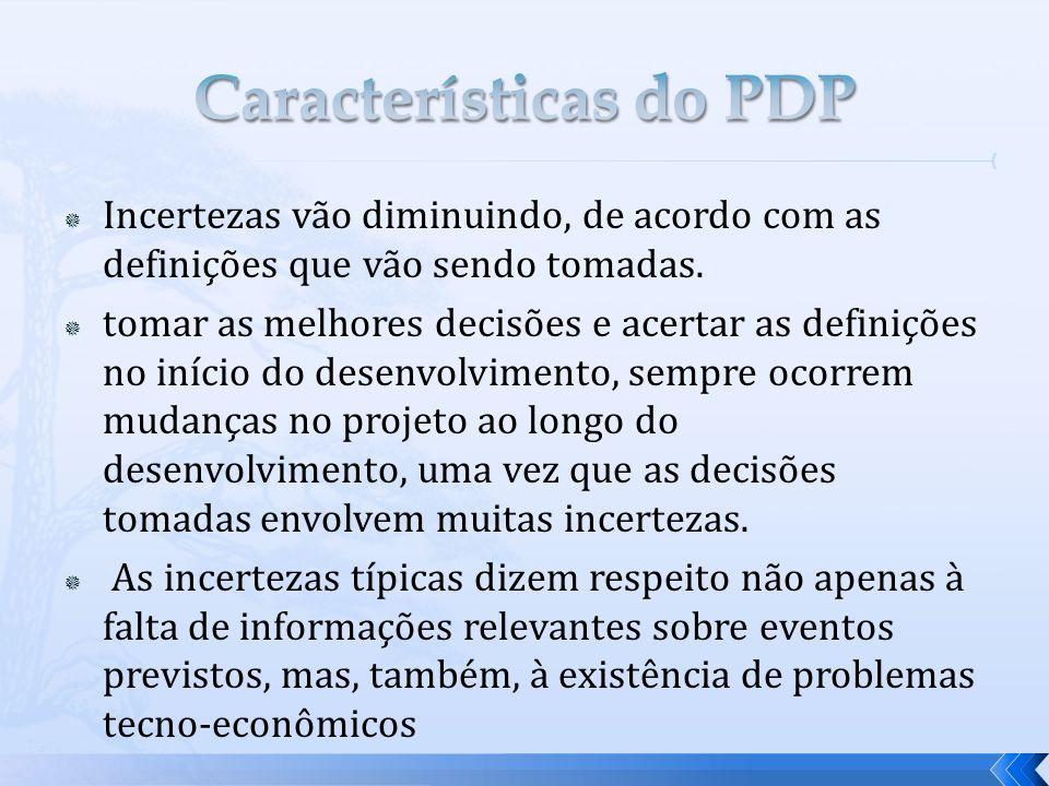 Características do PDP