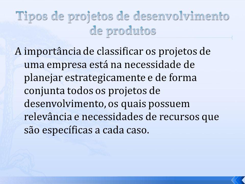 Tipos de projetos de desenvolvimento de produtos