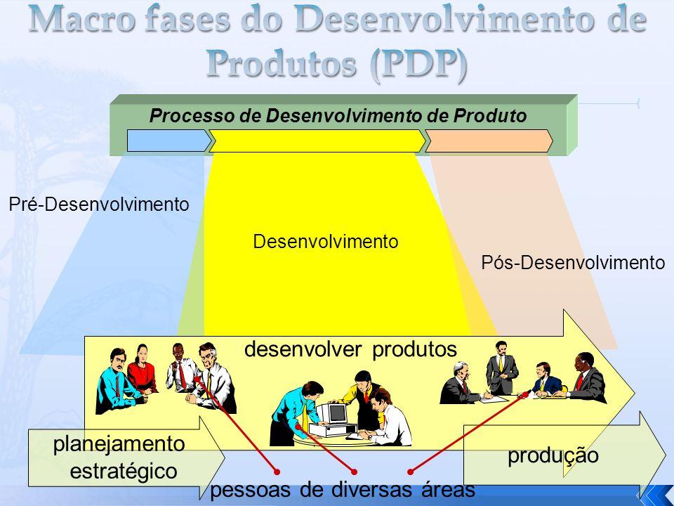 Macro fases do Desenvolvimento de Produtos (PDP)