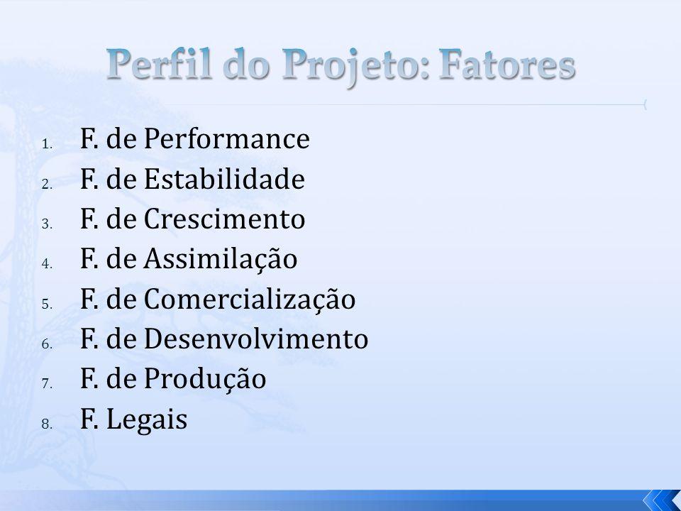 Perfil do Projeto: Fatores