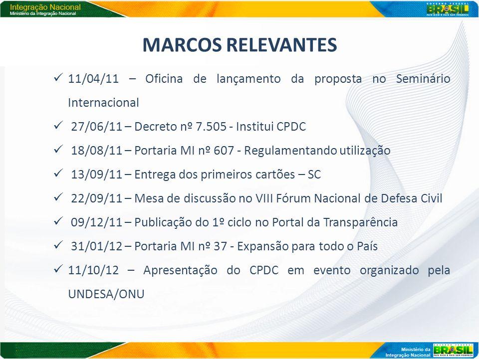 Marcos relevantes 11/04/11 – Oficina de lançamento da proposta no Seminário Internacional. 27/06/11 – Decreto nº 7.505 - Institui CPDC.