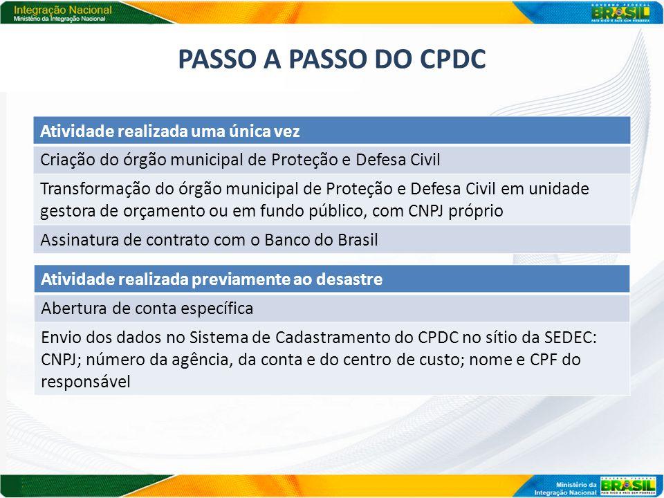 Passo a passo do CPDC Atividade realizada uma única vez