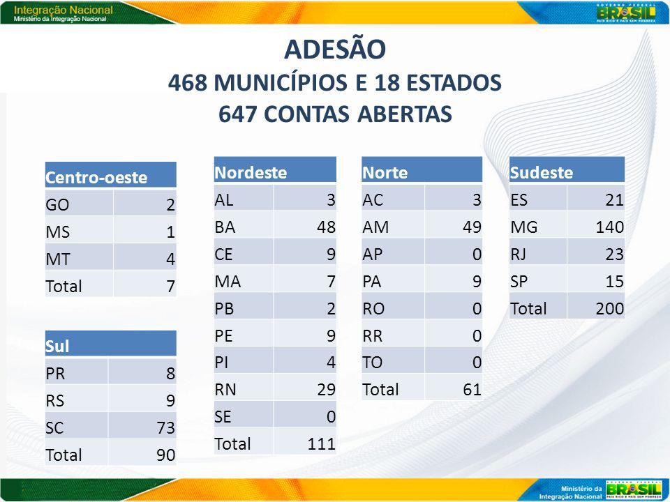 ADESÃO 468 MUNICÍPIOS E 18 ESTADOS 647 CONTAS ABERTAS