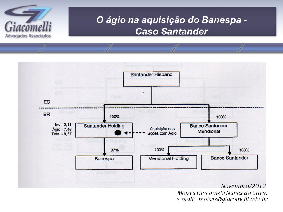 O ágio na aquisição do Banespa - Caso Santander