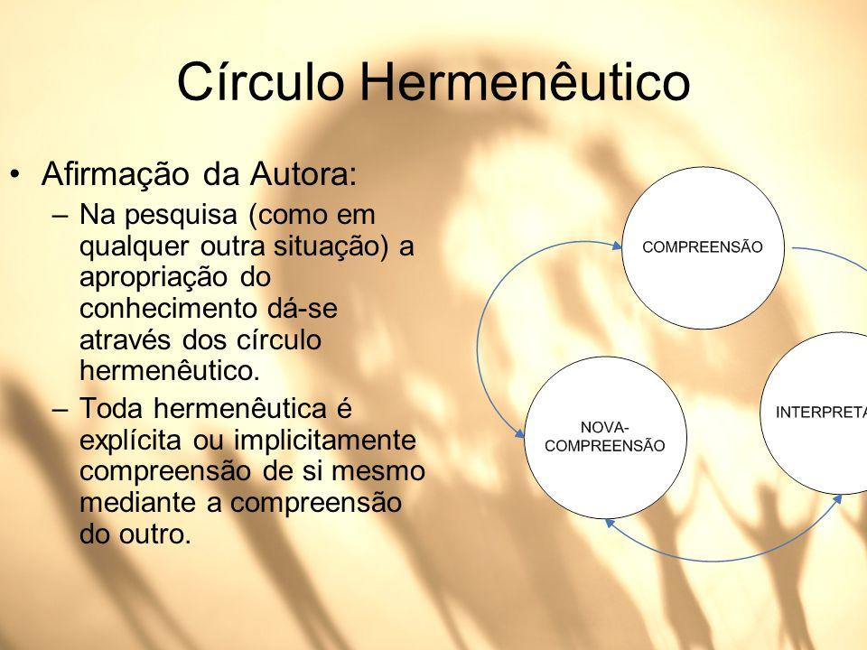 Círculo Hermenêutico Afirmação da Autora: