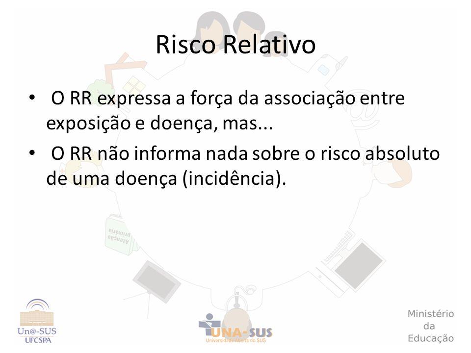 Risco Relativo O RR expressa a força da associação entre exposição e doença, mas...