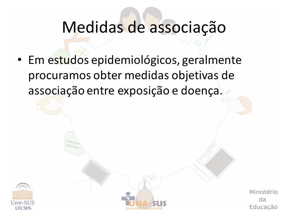 Medidas de associação Em estudos epidemiológicos, geralmente procuramos obter medidas objetivas de associação entre exposição e doença.