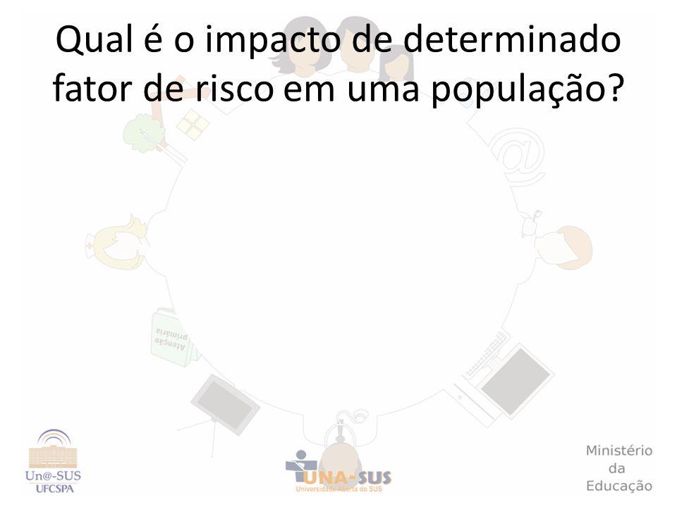 Qual é o impacto de determinado fator de risco em uma população