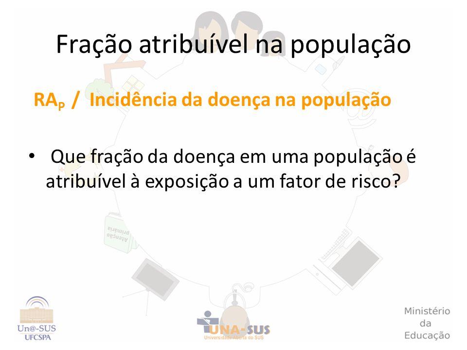 Fração atribuível na população