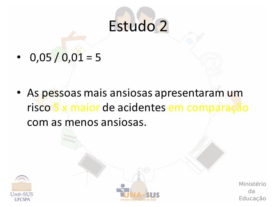 Estudo 2 0,05 / 0,01 = 5.