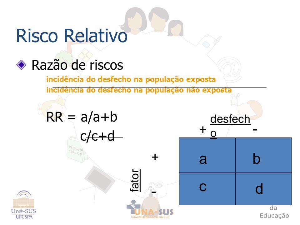 Risco Relativo - a b c d - Razão de riscos RR = a/a+b c/c+d + +