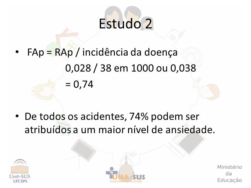 Estudo 2 FAp = RAp / incidência da doença 0,028 / 38 em 1000 ou 0,038