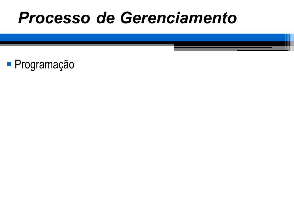 Processo de Gerenciamento