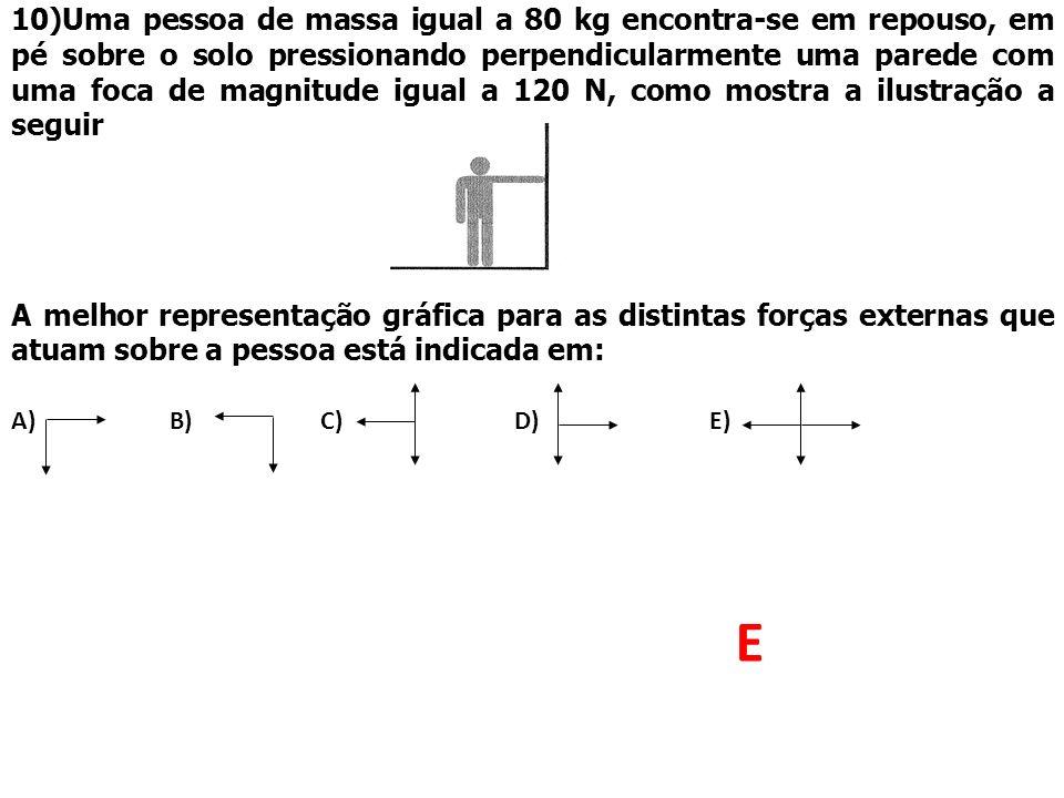 10)Uma pessoa de massa igual a 80 kg encontra-se em repouso, em pé sobre o solo pressionando perpendicularmente uma parede com uma foca de magnitude igual a 120 N, como mostra a ilustração a seguir