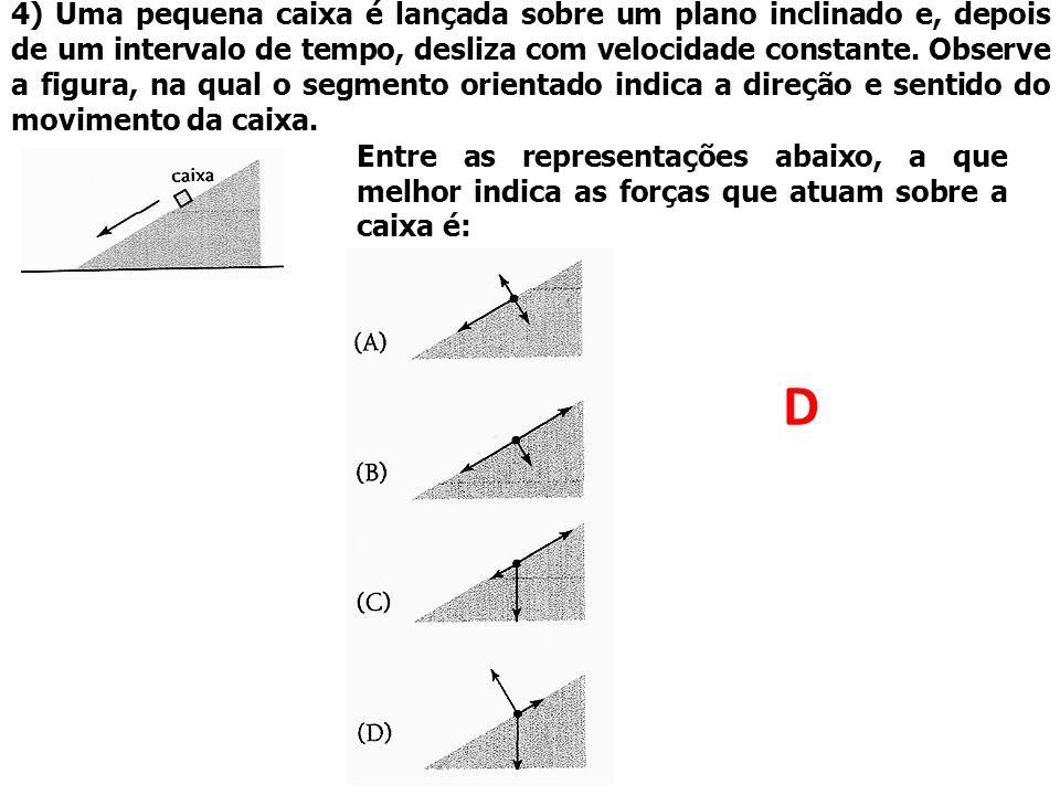 4) Uma pequena caixa é lançada sobre um plano inclinado e, depois de um intervalo de tempo, desliza com velocidade constante. Observe a figura, na qual o segmento orientado indica a direção e sentido do movimento da caixa.
