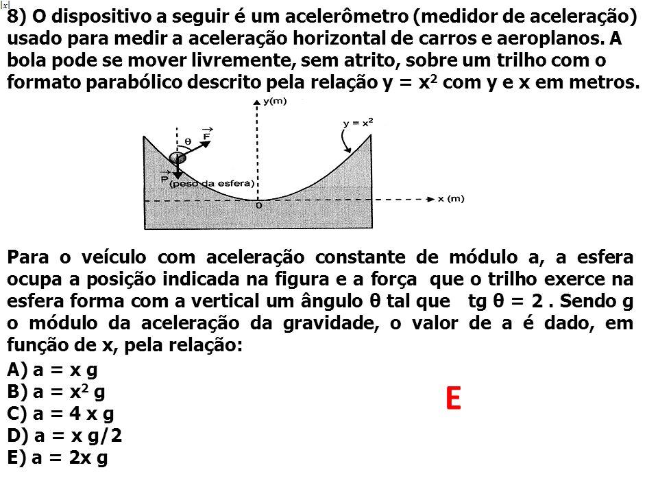 8) O dispositivo a seguir é um acelerômetro (medidor de aceleração) usado para medir a aceleração horizontal de carros e aeroplanos. A bola pode se mover livremente, sem atrito, sobre um trilho com o formato parabólico descrito pela relação y = x2 com y e x em metros.