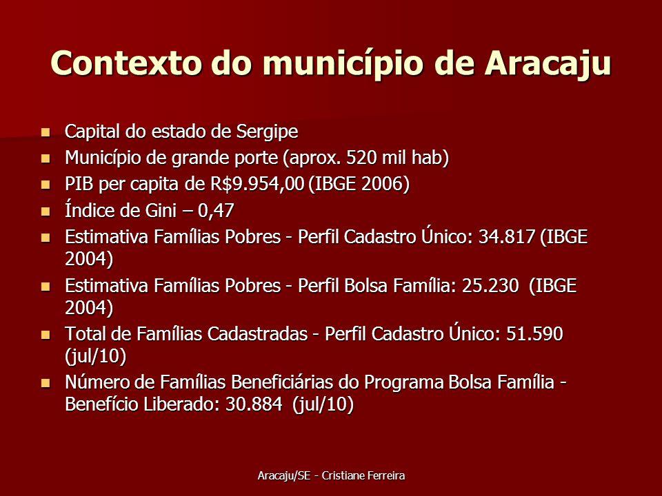 Contexto do município de Aracaju