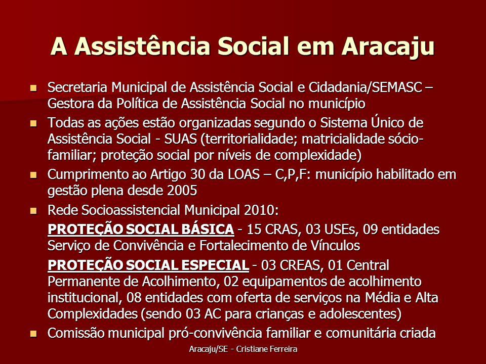 A Assistência Social em Aracaju