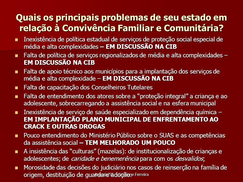 Aracaju/SE - Cristiane Ferreira