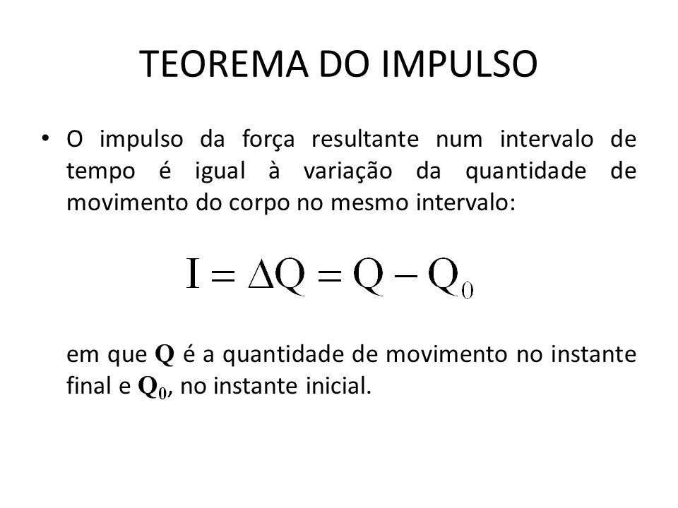 TEOREMA DO IMPULSOO impulso da força resultante num intervalo de tempo é igual à variação da quantidade de movimento do corpo no mesmo intervalo: