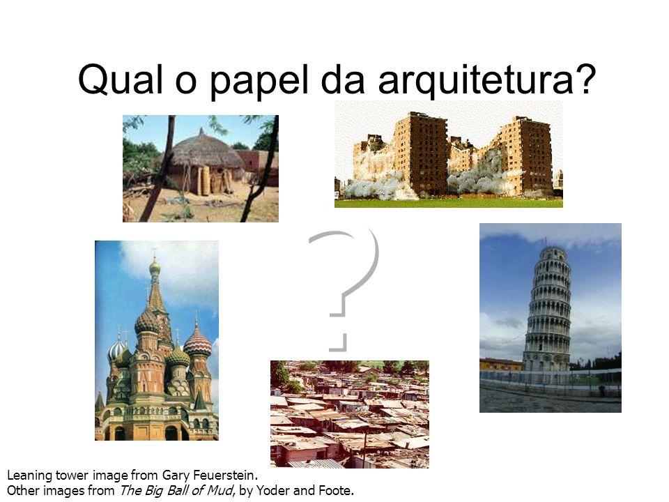 Qual o papel da arquitetura