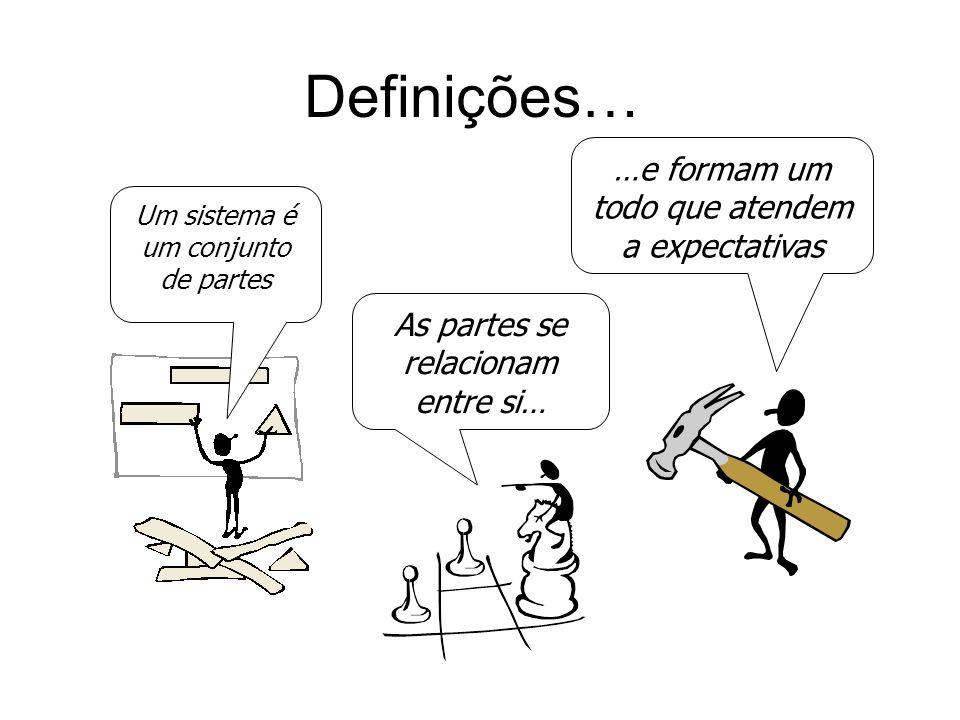 Definições… …e formam um todo que atendem a expectativas