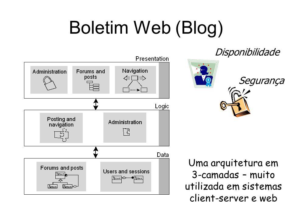 Boletim Web (Blog) Disponibilidade Segurança