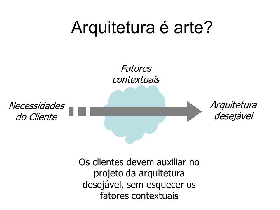 Arquitetura é arte Fatores contextuais Arquitetura Necessidades
