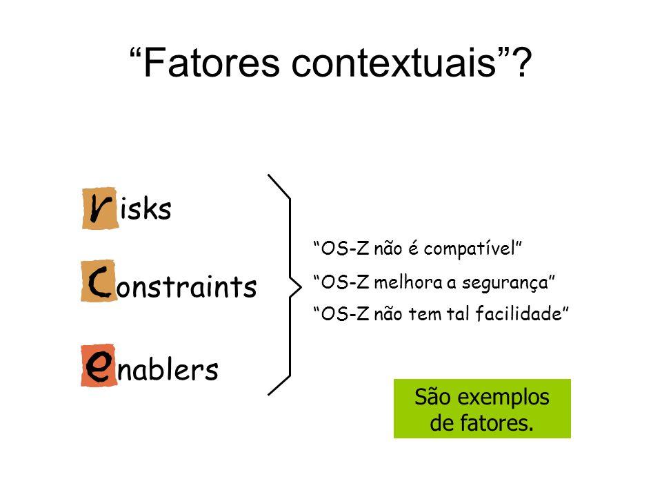 Fatores contextuais