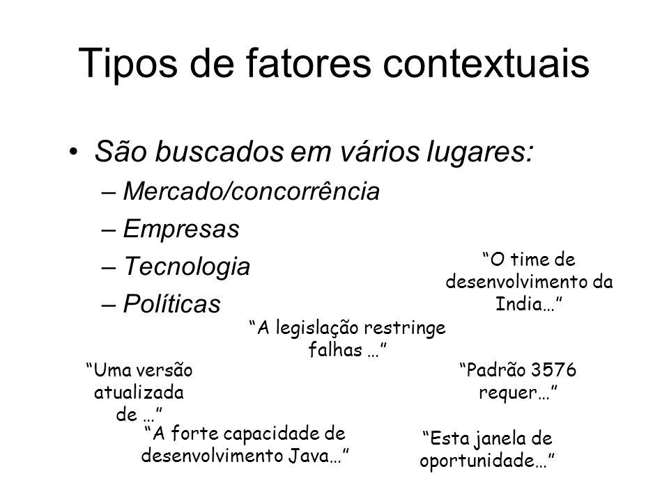 Tipos de fatores contextuais